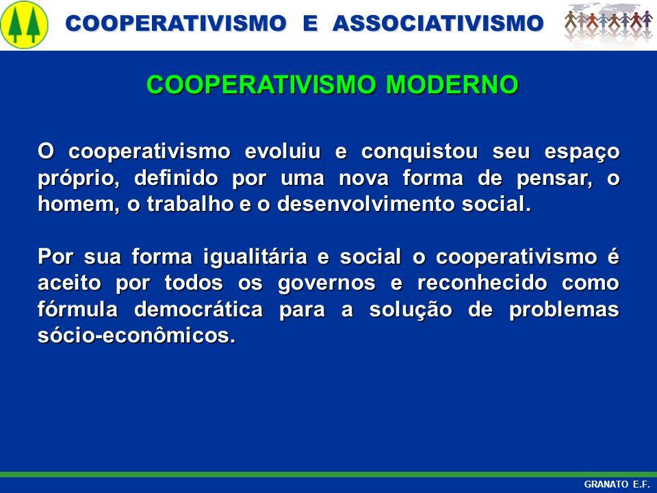COOPERATIVISMO MODERNO