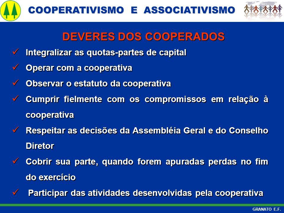 DEVERES DOS COOPERADOS