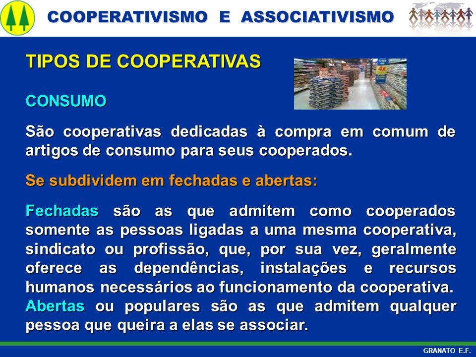 TIPOS DE COOPERATIVAS CONSUMO