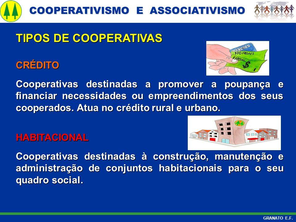 TIPOS DE COOPERATIVAS CRÉDITO