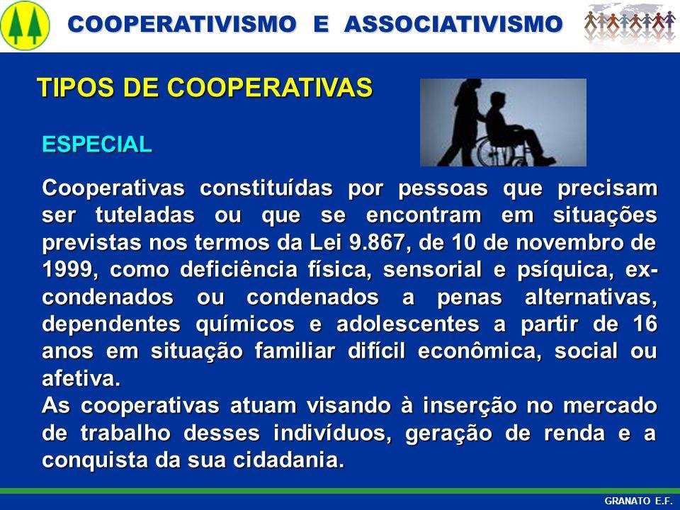 TIPOS DE COOPERATIVAS ESPECIAL
