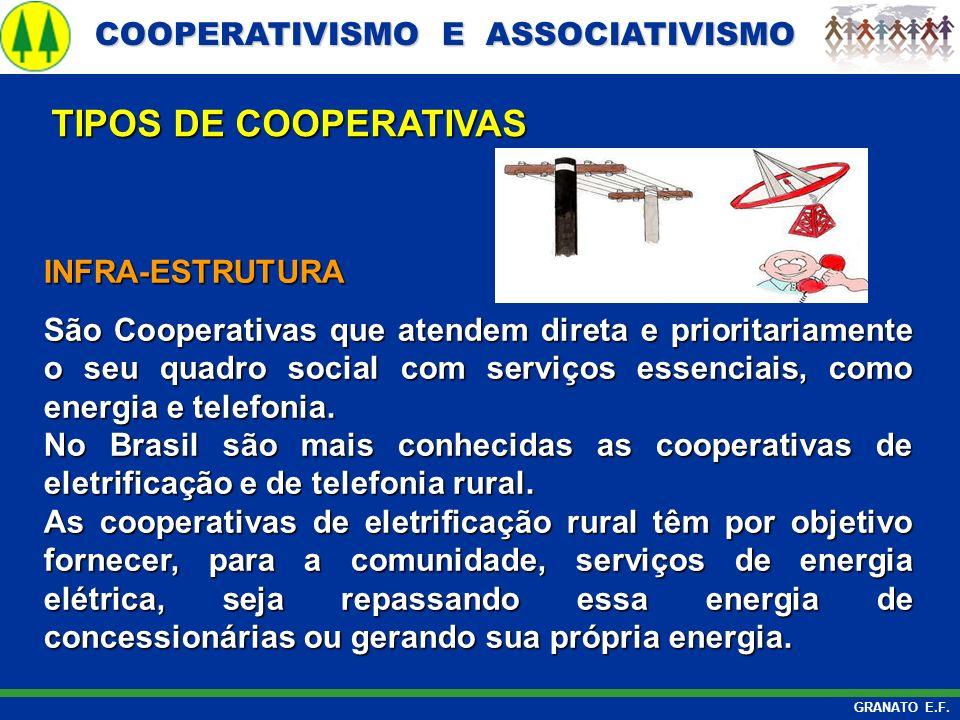 TIPOS DE COOPERATIVAS INFRA-ESTRUTURA