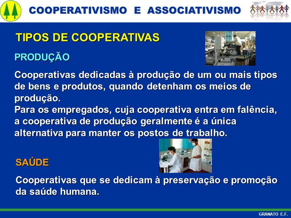 TIPOS DE COOPERATIVAS PRODUÇÃO
