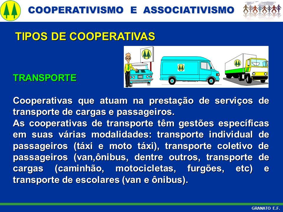 TIPOS DE COOPERATIVAS TRANSPORTE