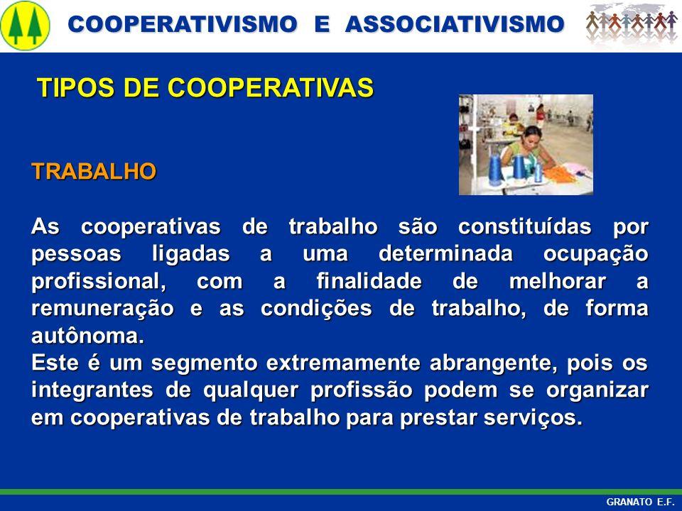 TIPOS DE COOPERATIVAS TRABALHO