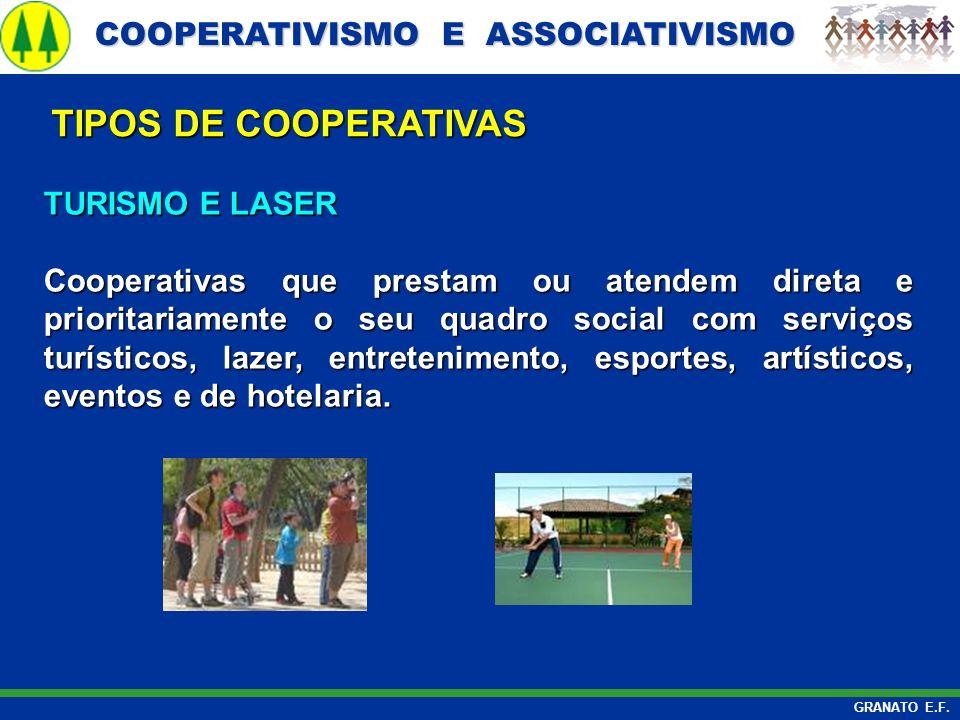 TIPOS DE COOPERATIVAS TURISMO E LASER