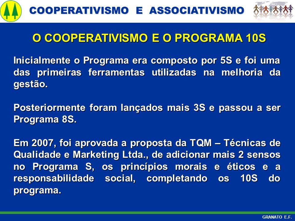 O COOPERATIVISMO E O PROGRAMA 10S