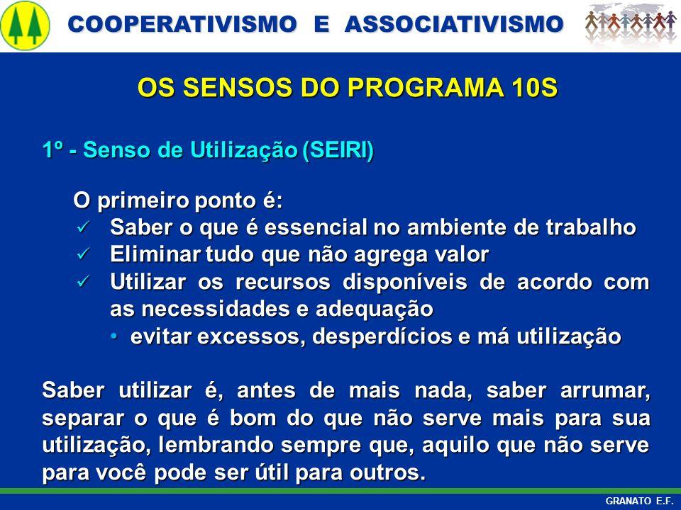 OS SENSOS DO PROGRAMA 10S 1º - Senso de Utilização (SEIRI)