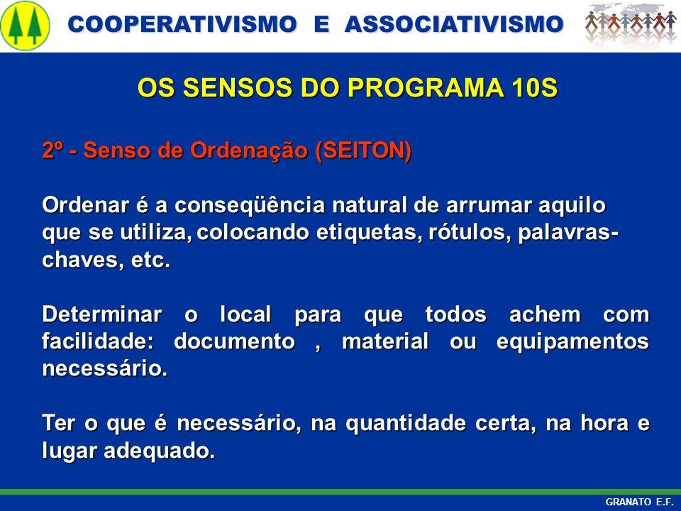 OS SENSOS DO PROGRAMA 10S 2º - Senso de Ordenação (SEITON)