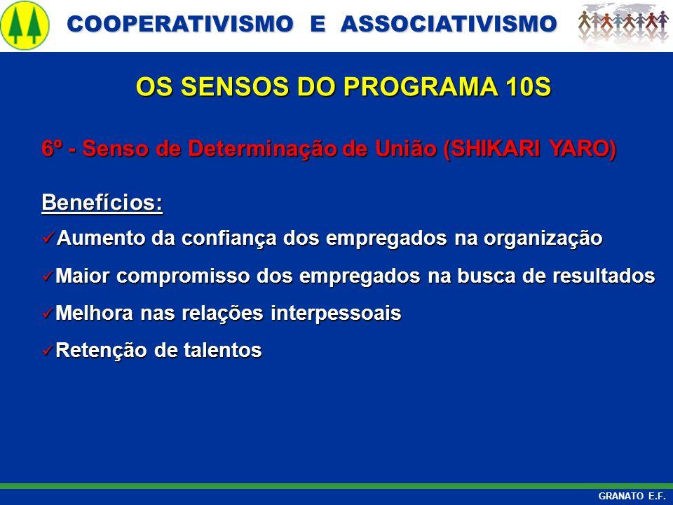OS SENSOS DO PROGRAMA 10S 6º - Senso de Determinação de União (SHIKARI YARO) Benefícios: Aumento da confiança dos empregados na organização.