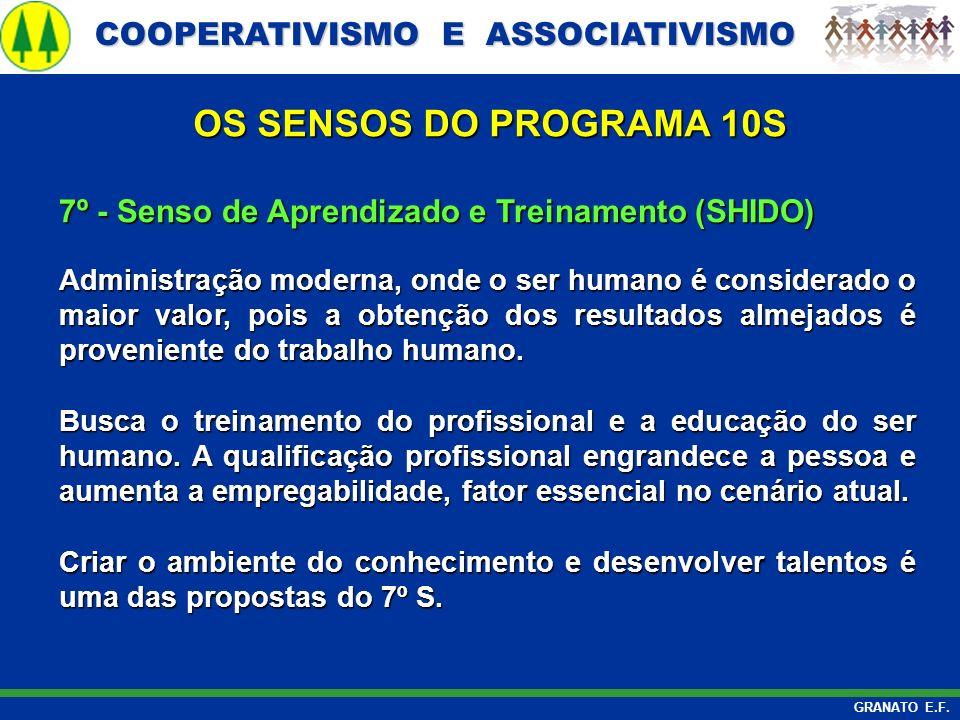 OS SENSOS DO PROGRAMA 10S 7º - Senso de Aprendizado e Treinamento (SHIDO)