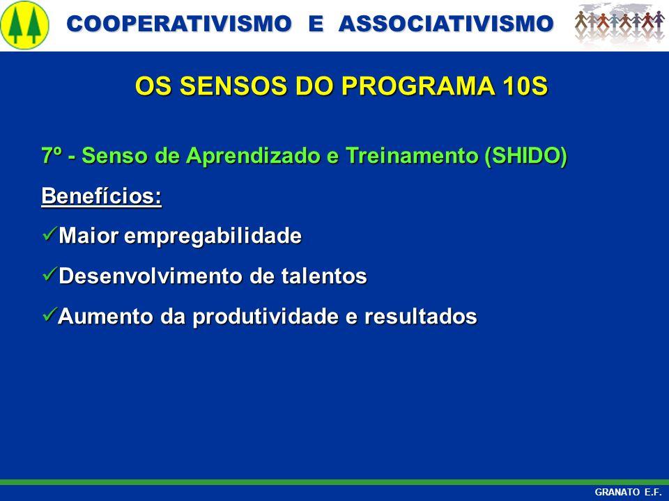 OS SENSOS DO PROGRAMA 10S 7º - Senso de Aprendizado e Treinamento (SHIDO) Benefícios: Maior empregabilidade.