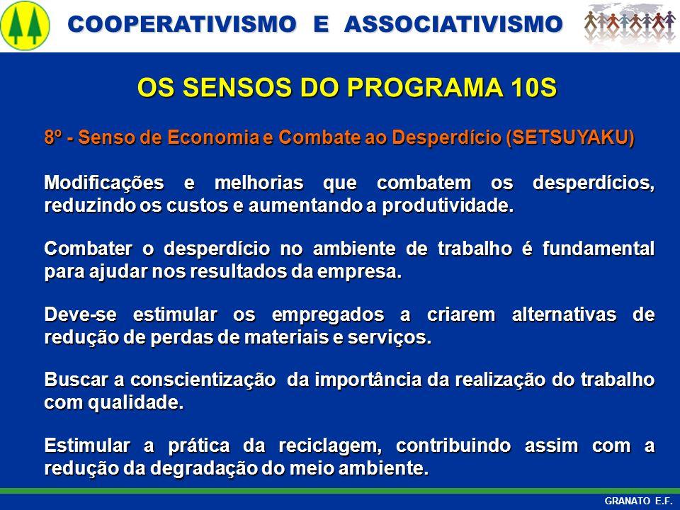 OS SENSOS DO PROGRAMA 10S 8º - Senso de Economia e Combate ao Desperdício (SETSUYAKU)
