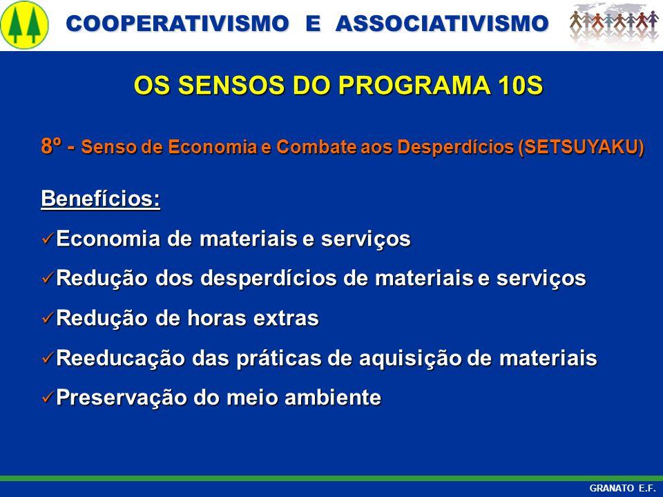OS SENSOS DO PROGRAMA 10S 8º - Senso de Economia e Combate aos Desperdícios (SETSUYAKU) Benefícios: