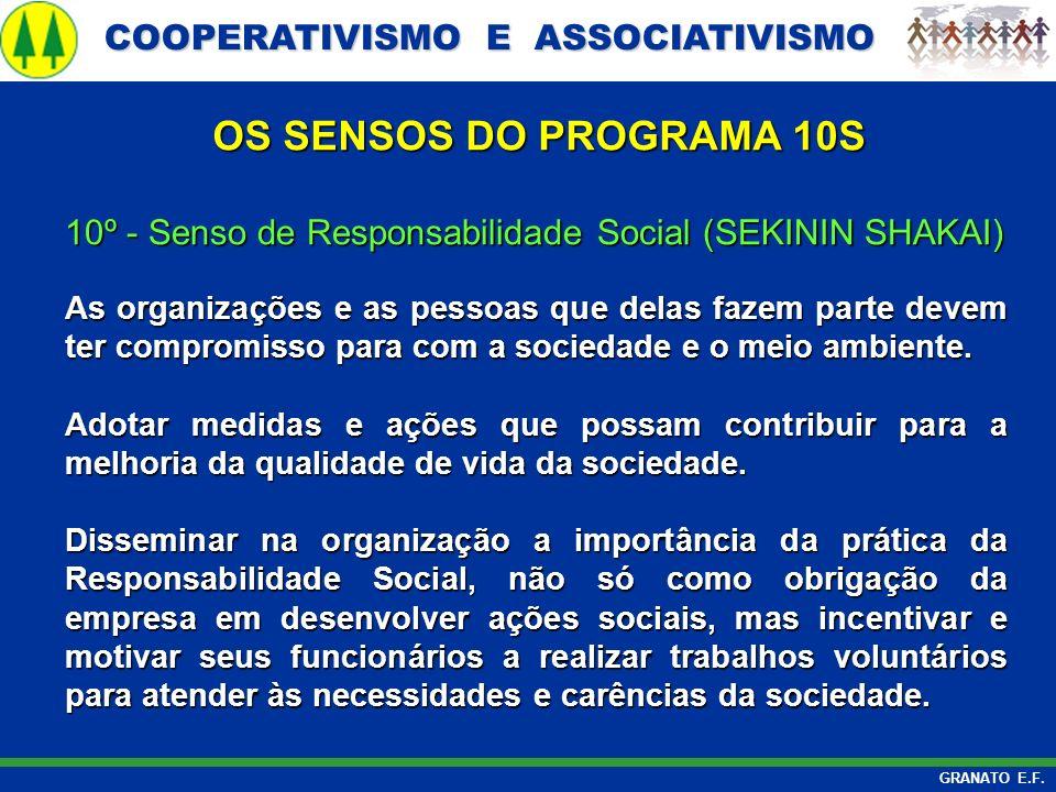 OS SENSOS DO PROGRAMA 10S 10º - Senso de Responsabilidade Social (SEKININ SHAKAI)