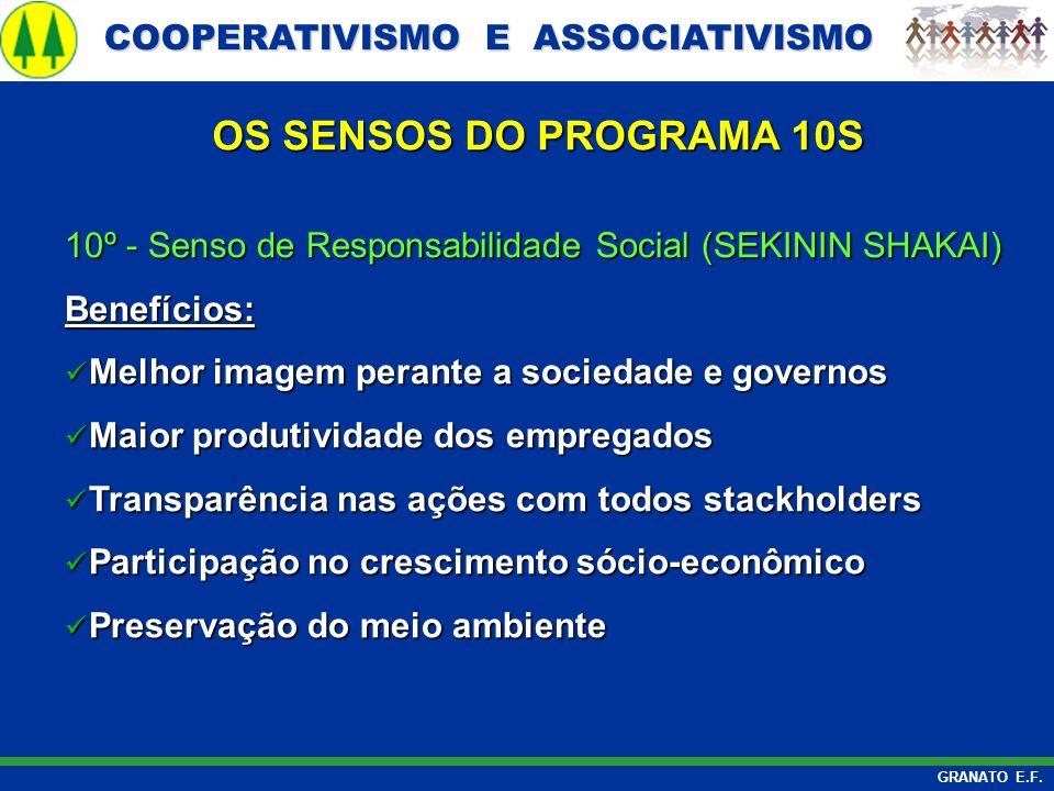 OS SENSOS DO PROGRAMA 10S 10º - Senso de Responsabilidade Social (SEKININ SHAKAI) Benefícios: Melhor imagem perante a sociedade e governos.