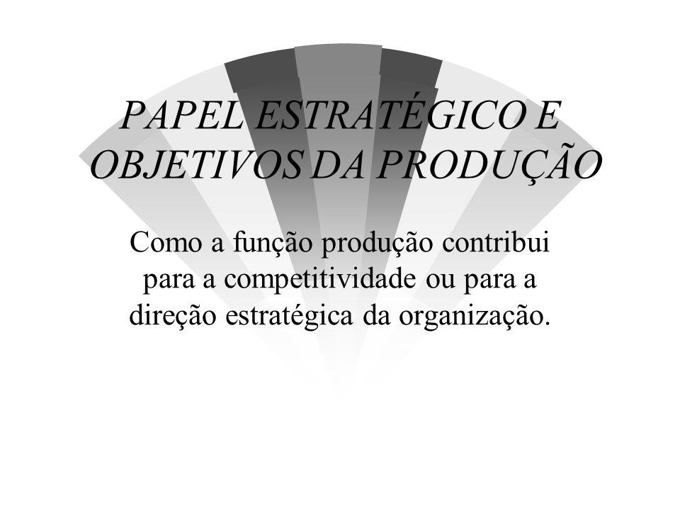 PAPEL ESTRATÉGICO E OBJETIVOS DA PRODUÇÃO