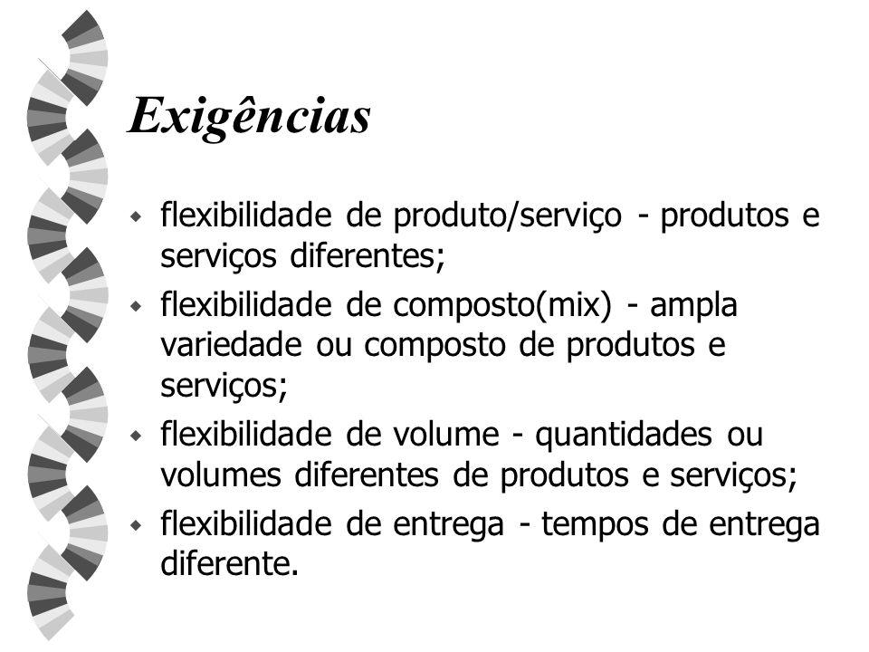 Exigências flexibilidade de produto/serviço - produtos e serviços diferentes;