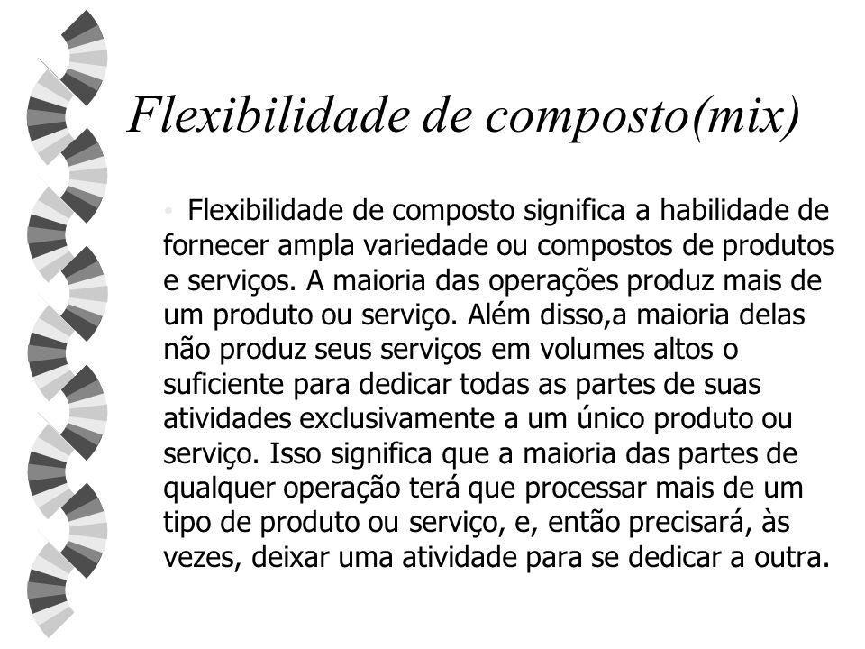 Flexibilidade de composto(mix)