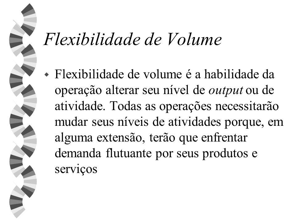 Flexibilidade de Volume