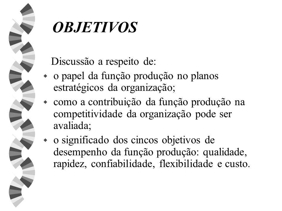 OBJETIVOS Discussão a respeito de: