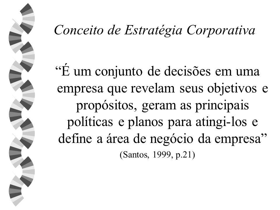 Conceito de Estratégia Corporativa