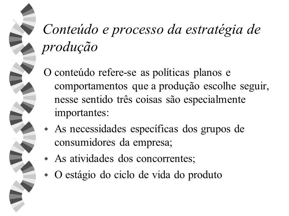 Conteúdo e processo da estratégia de produção