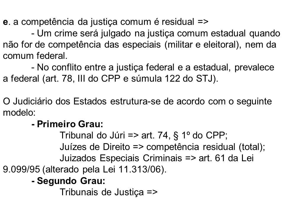 e. a competência da justiça comum é residual =>