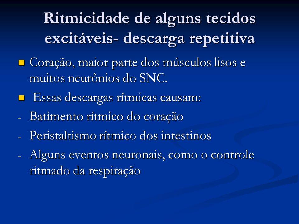 Ritmicidade de alguns tecidos excitáveis- descarga repetitiva