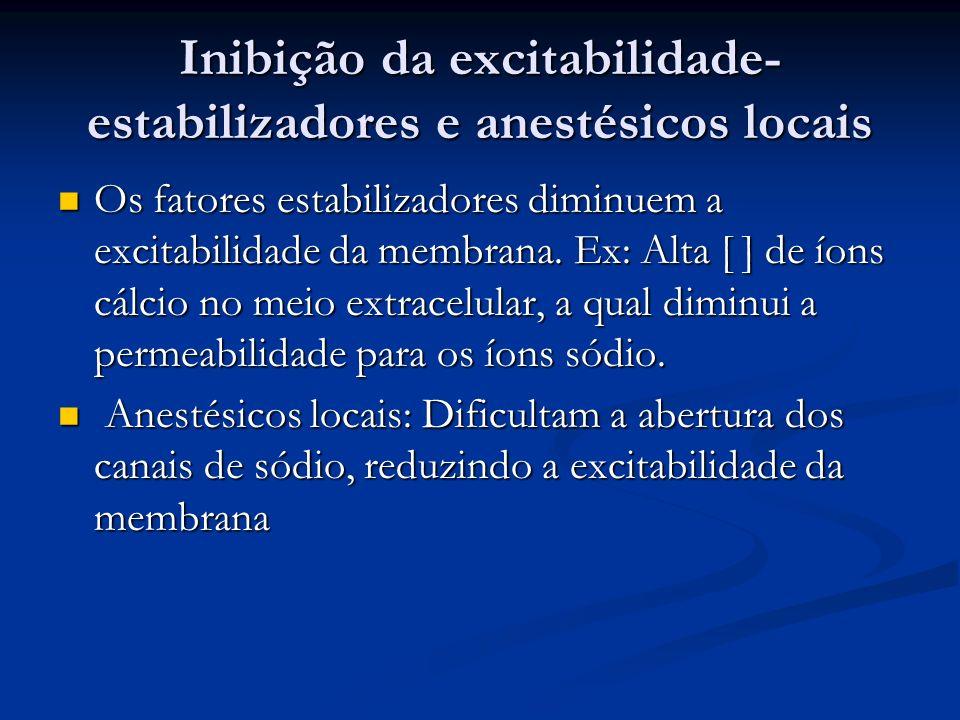 Inibição da excitabilidade- estabilizadores e anestésicos locais