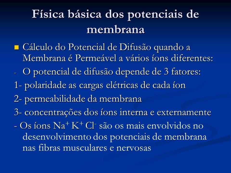 Física básica dos potenciais de membrana