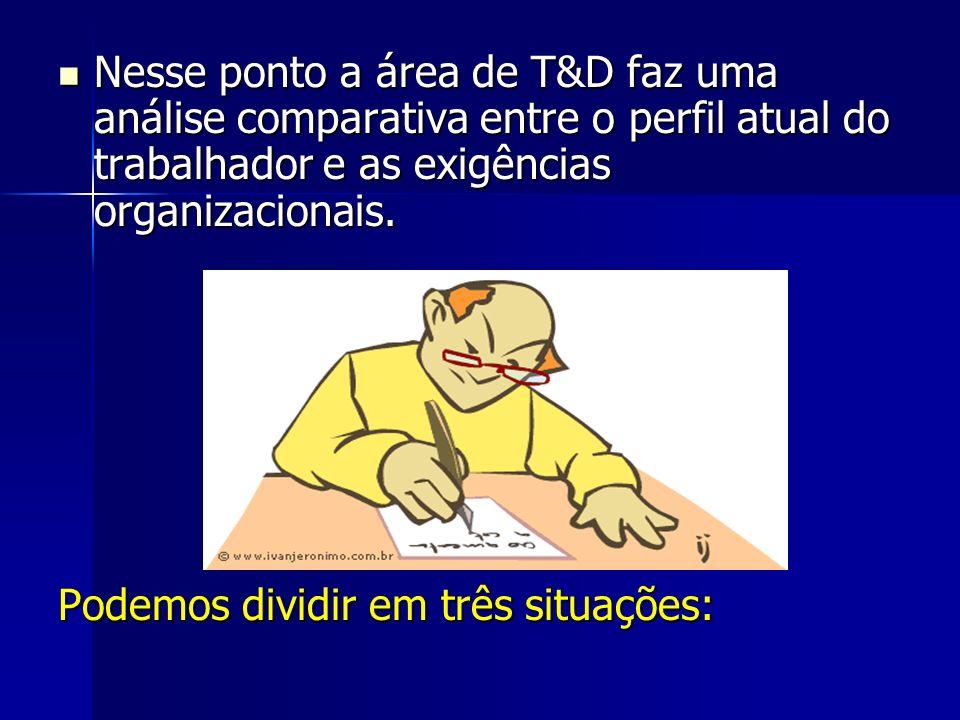 Nesse ponto a área de T&D faz uma análise comparativa entre o perfil atual do trabalhador e as exigências organizacionais.