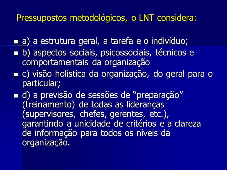 Pressupostos metodológicos, o LNT considera: