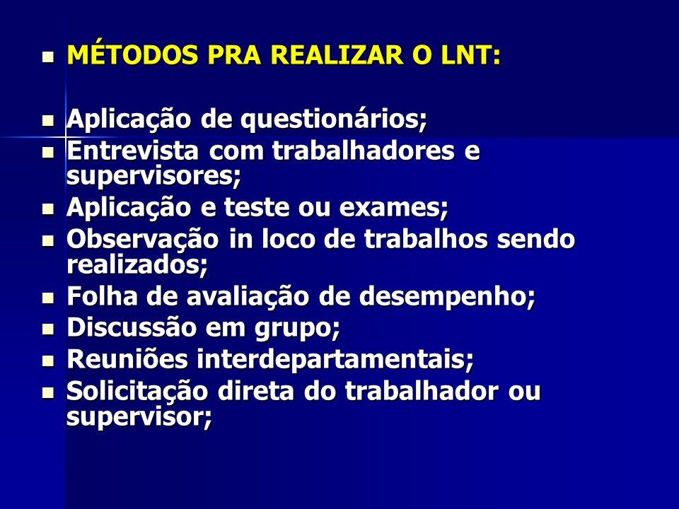 MÉTODOS PRA REALIZAR O LNT:
