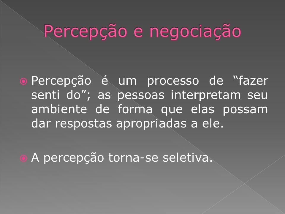 Percepção e negociação