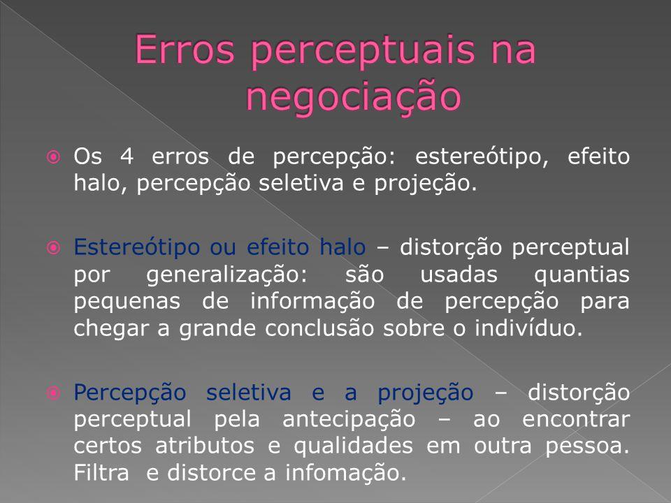Erros perceptuais na negociação