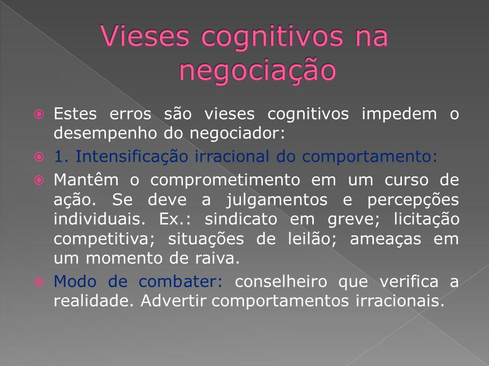 Vieses cognitivos na negociação
