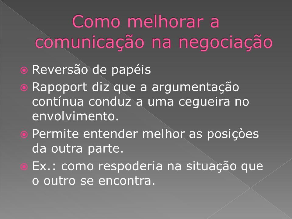 Como melhorar a comunicação na negociação