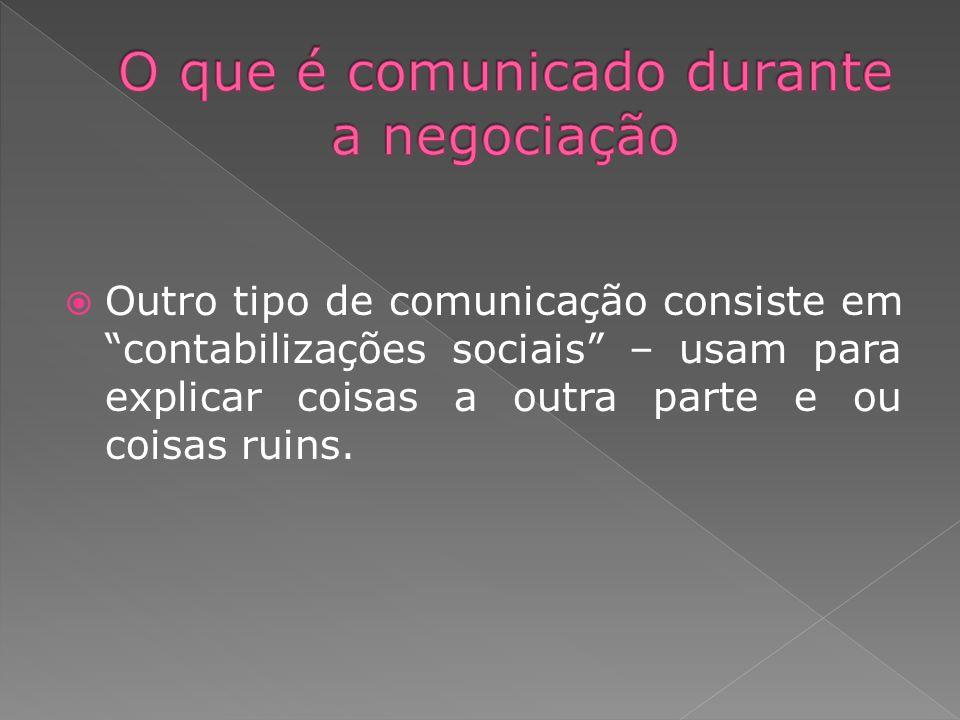 O que é comunicado durante a negociação