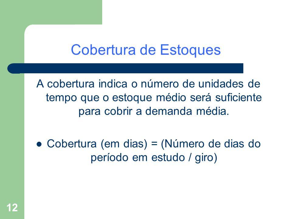 Cobertura (em dias) = (Número de dias do período em estudo / giro)