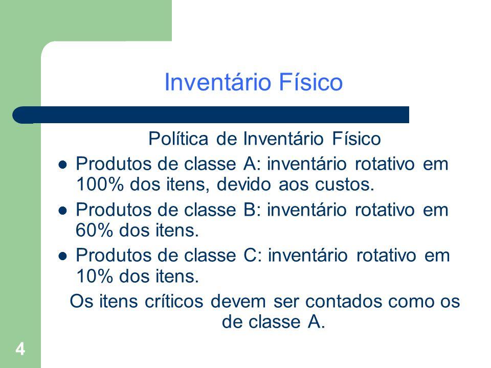 Inventário Físico Política de Inventário Físico