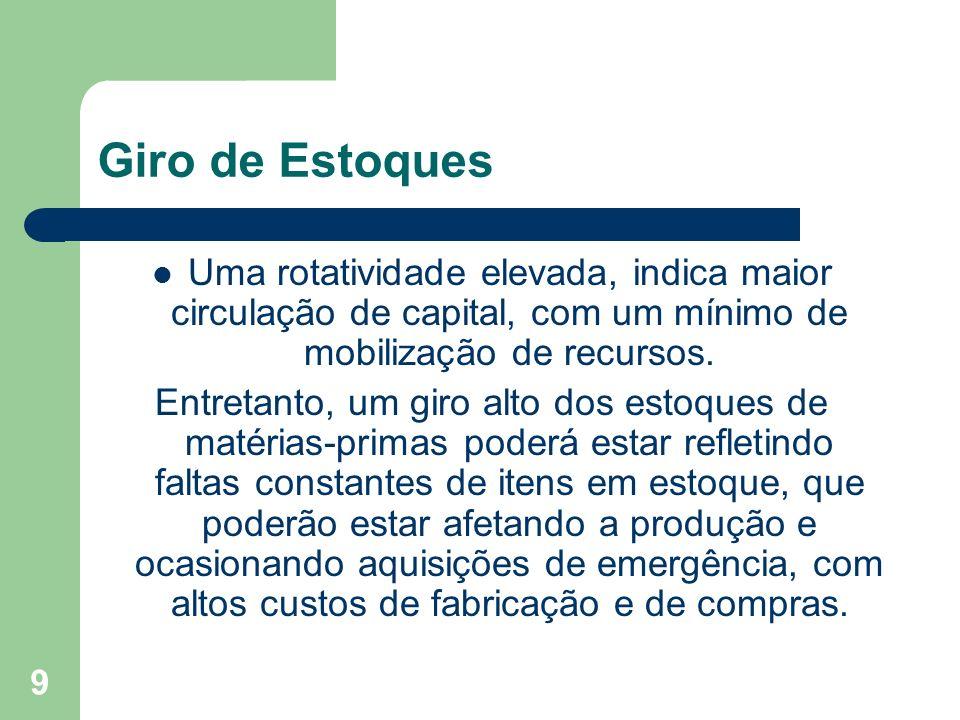 Giro de Estoques Uma rotatividade elevada, indica maior circulação de capital, com um mínimo de mobilização de recursos.