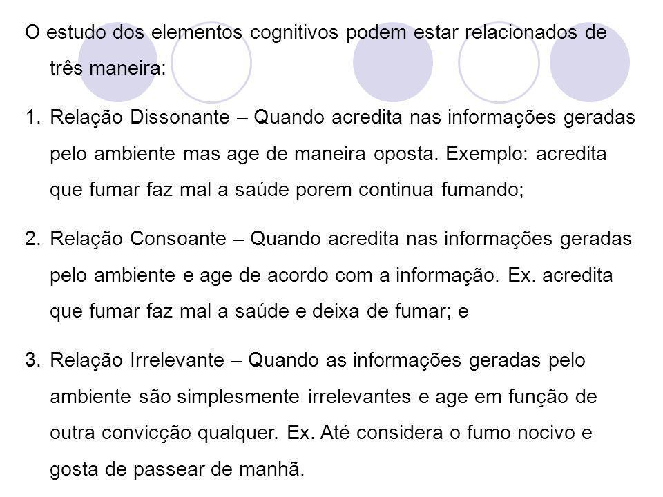 O estudo dos elementos cognitivos podem estar relacionados de três maneira: