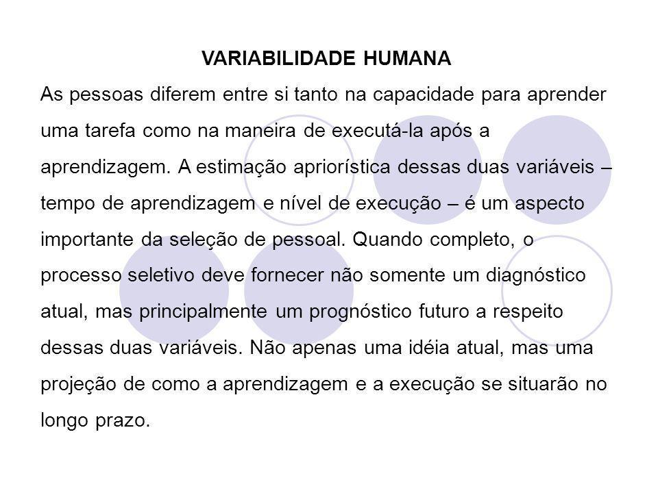 VARIABILIDADE HUMANA