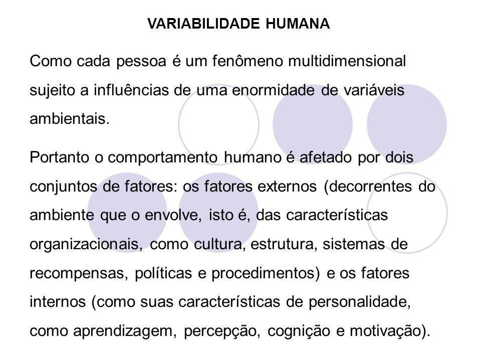 VARIABILIDADE HUMANA Como cada pessoa é um fenômeno multidimensional sujeito a influências de uma enormidade de variáveis ambientais.