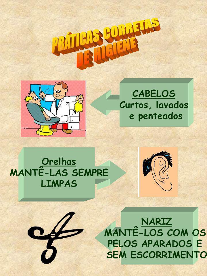 PRÁTICAS CORRETAS DE HIGIENE