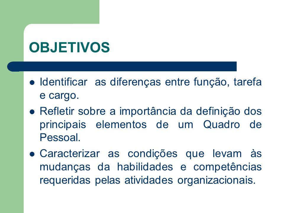 OBJETIVOS Identificar as diferenças entre função, tarefa e cargo.