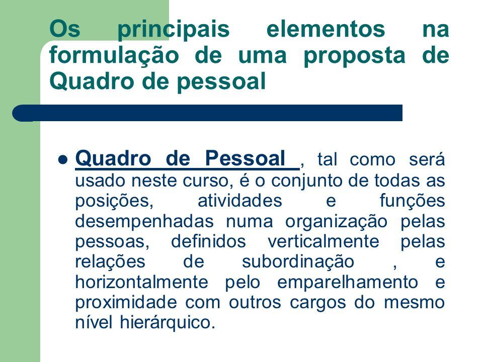 Os principais elementos na formulação de uma proposta de Quadro de pessoal