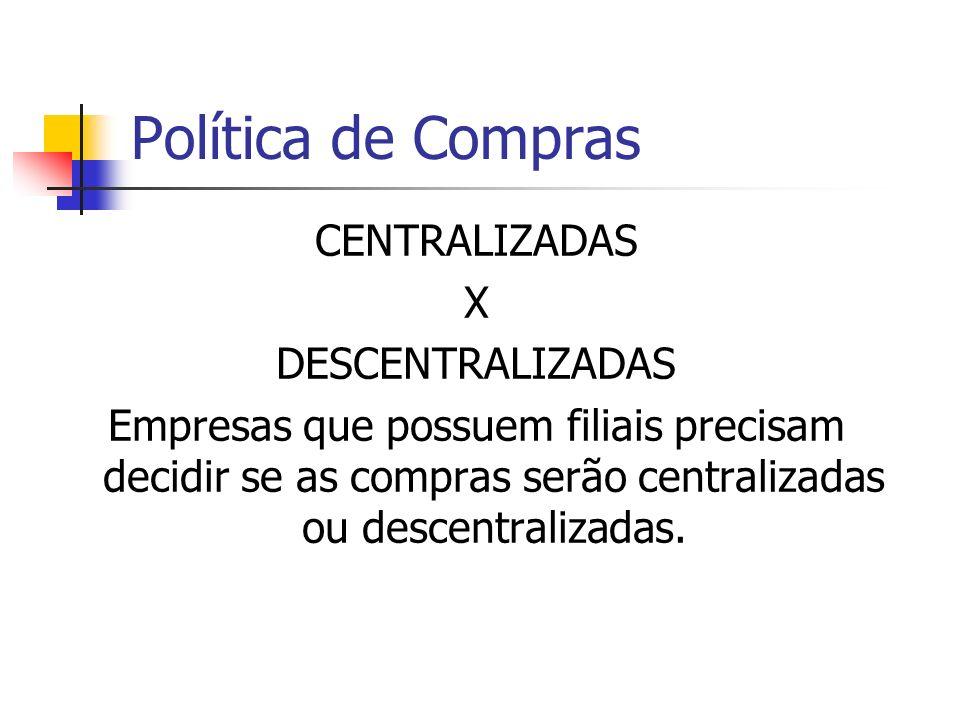 Política de Compras CENTRALIZADAS X DESCENTRALIZADAS