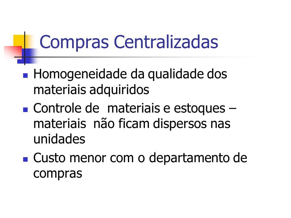 Compras Centralizadas